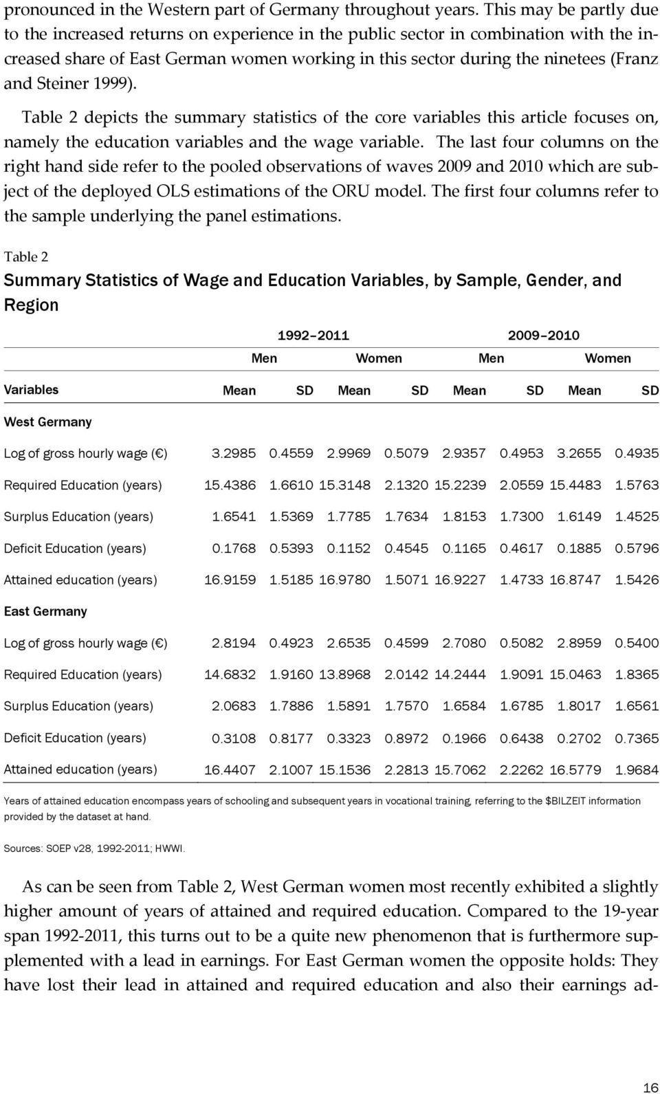 Steiner 1999). Table 2 depicts the summary statistics of the core variables this article focuses on, namely the education variables and the wage variable.