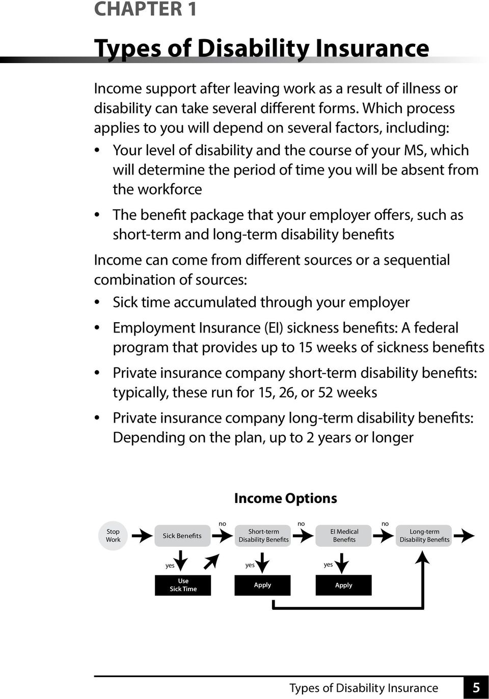 workforce The benefit package that your employer offers, such as short-term and long-term disability benefits Income can come from different sources or a sequential combination of sources: Sick time