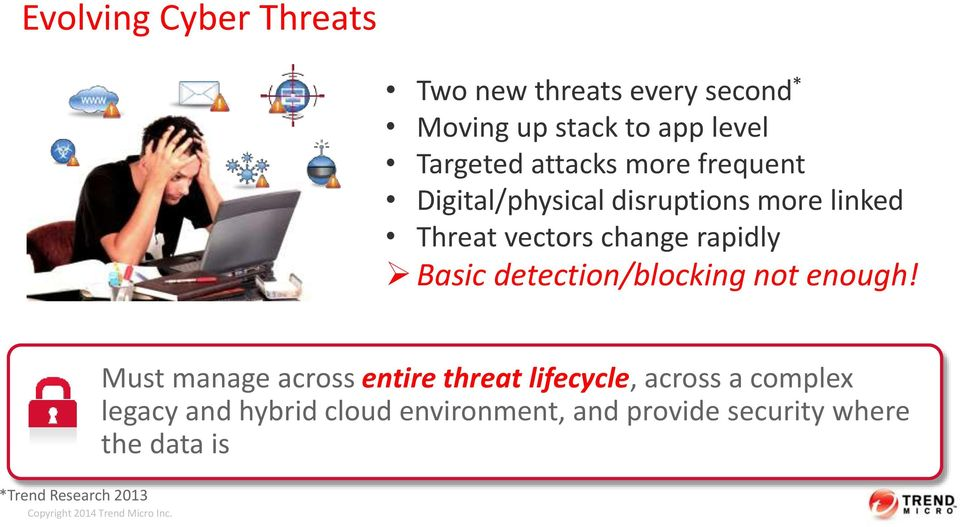 detection/blocking not enough! *Trend Research 2013 Copyright 2014 Trend Micro Inc.