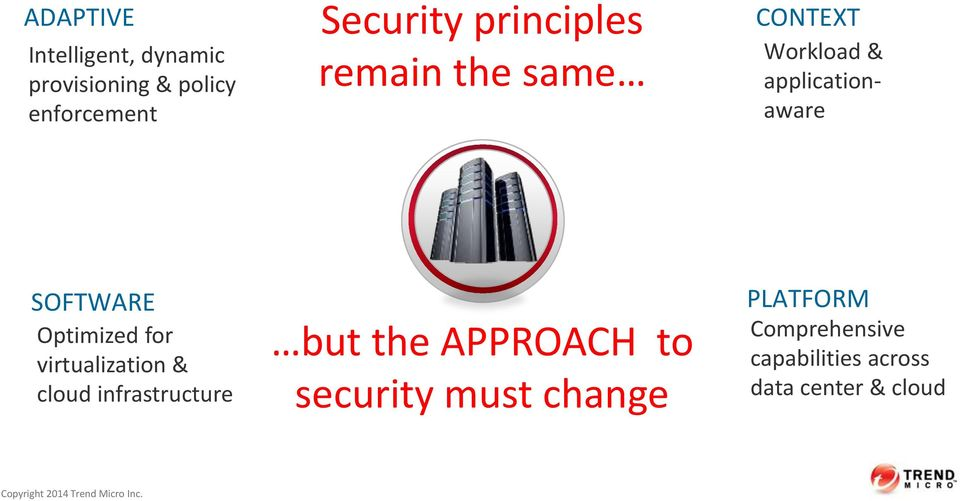 for virtualization & cloud infrastructure but the APPROACH to security must change
