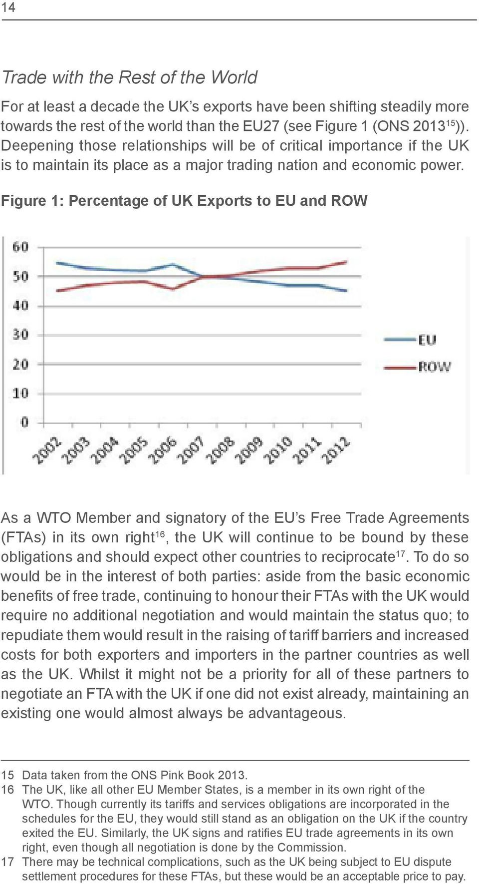 Figure 1: Percentage of UK Exports to EU and ROW As a WTO Member and signatory of the EU s Free Trade Agreements (FTAs) in its own right 16, the UK will continue to be bound by these obligations and