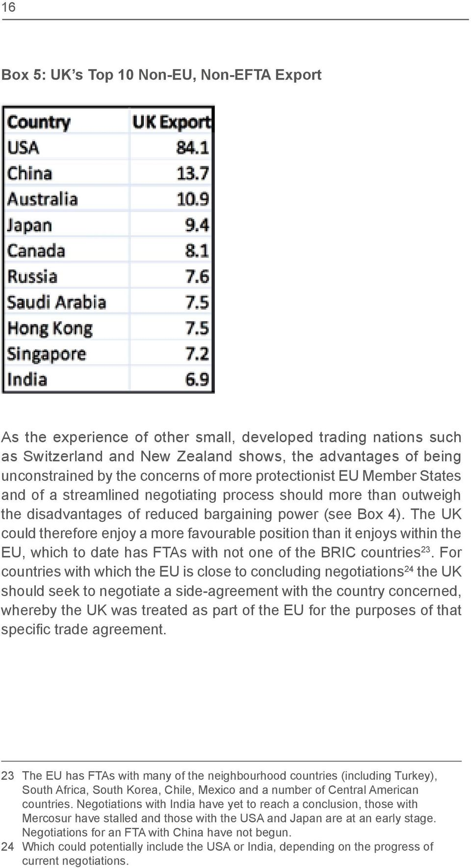 The UK could therefore enjoy a more favourable position than it enjoys within the EU, which to date has FTAs with not one of the BRIC countries 23.