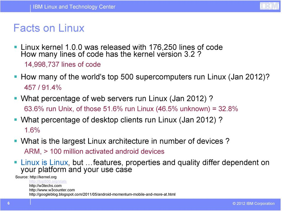 6% What is the largest Linux architecture in number of devices?