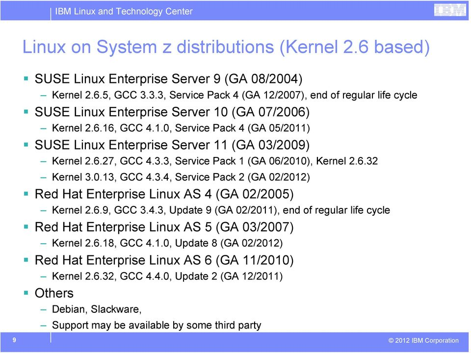 6.27, GCC 4.3.3, Service Pack 1 (GA 06/2010), Kernel 2.6.32 Kernel 3.0.13, GCC 4.3.4, Service Pack 2 (GA 02/2012) Red Hat Enterprise Linux AS 4 (GA 02/2005) Kernel 2.6.9, GCC 3.4.3, Update 9 (GA 02/2011), end of regular life cycle Red Hat Enterprise Linux AS 5 (GA 03/2007) Kernel 2.