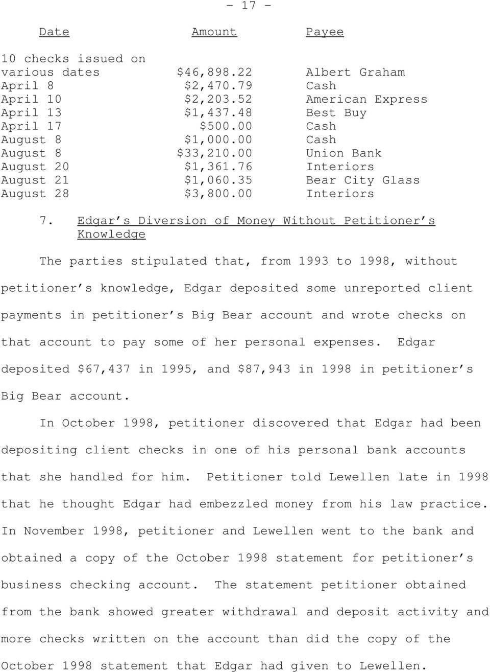 Edgar s Diversion of Money Without Petitioner s Knowledge The parties stipulated that, from 1993 to 1998, without petitioner s knowledge, Edgar deposited some unreported client payments in petitioner
