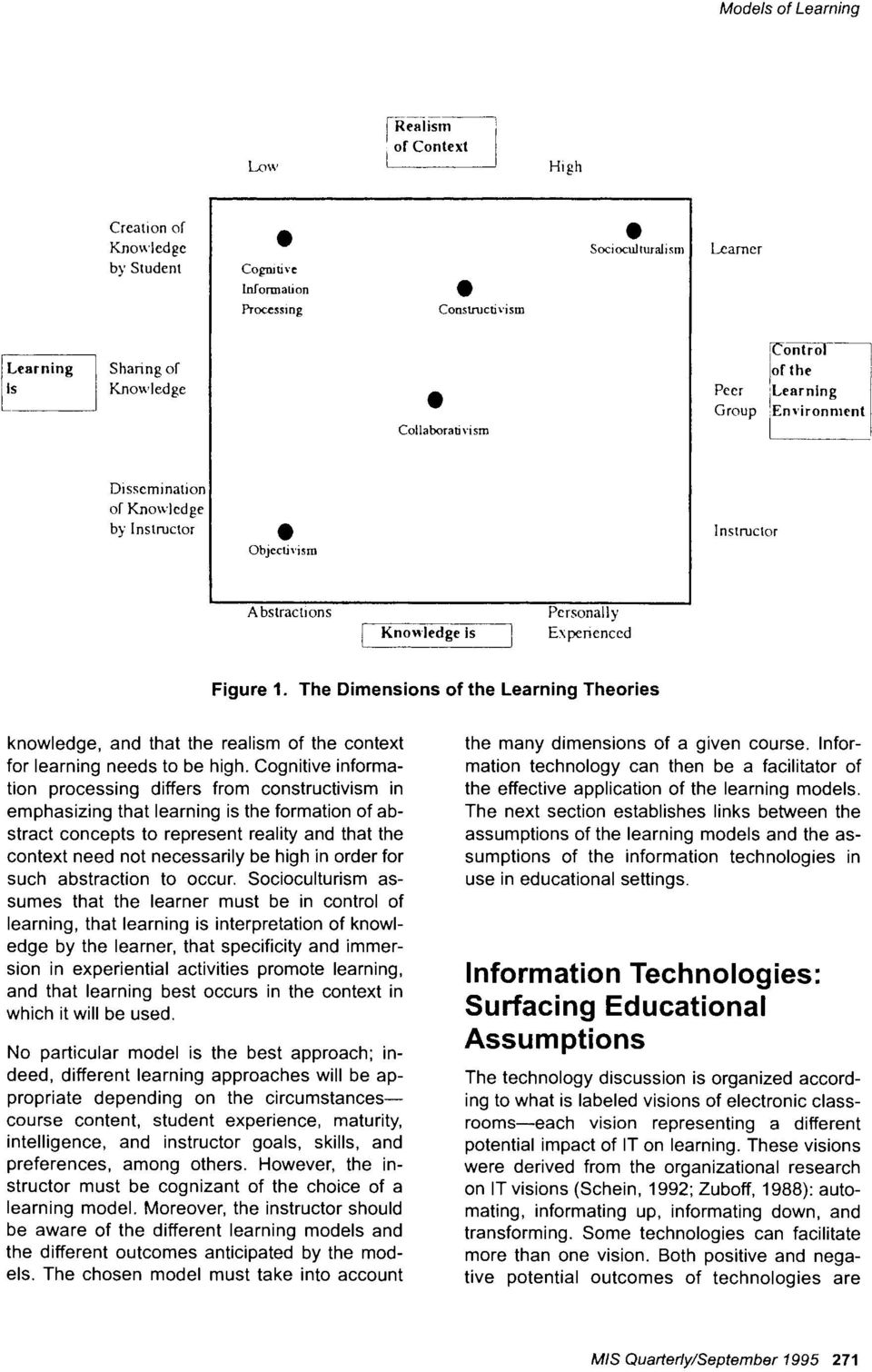 The Dimensions of the Learning Theories knowledge, and that the realism of the context for learning needs to be high.