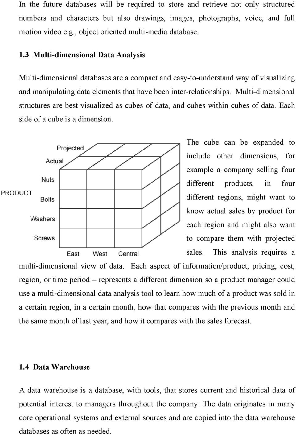 Multi-dimensional structures are best visualized as cubes of data, and cubes within cubes of data. Each side of a cube is a dimension.