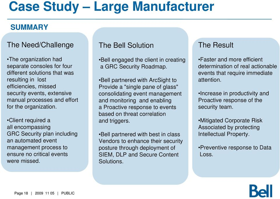 The Bell Solution Bell engaged the client in creating a GRC Security Roadmap.