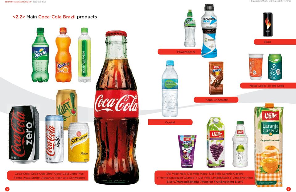 Coca-Cola Zero; Coca-Cola Light Plus; Fanta; Kuat; Sprite; Aquarius Fresh and Schweppes Del Valle Mais; Del Valle