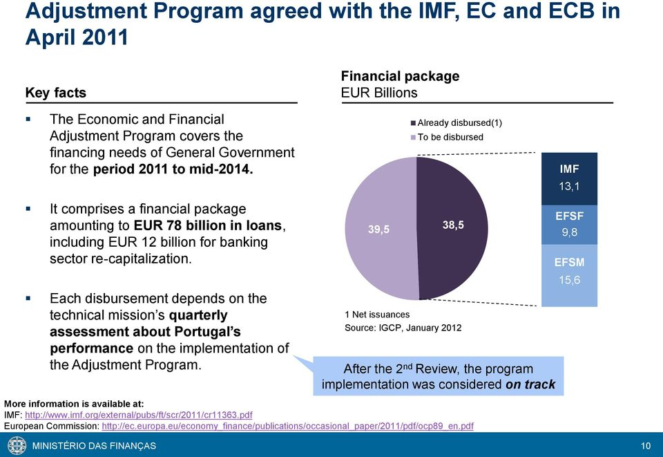 Financial package EUR Billions Already disbursed(1) To be disbursed IMF 13,1 It comprises a financial package amounting to EUR 78 billion in loans, including EUR 12 billion for banking sector