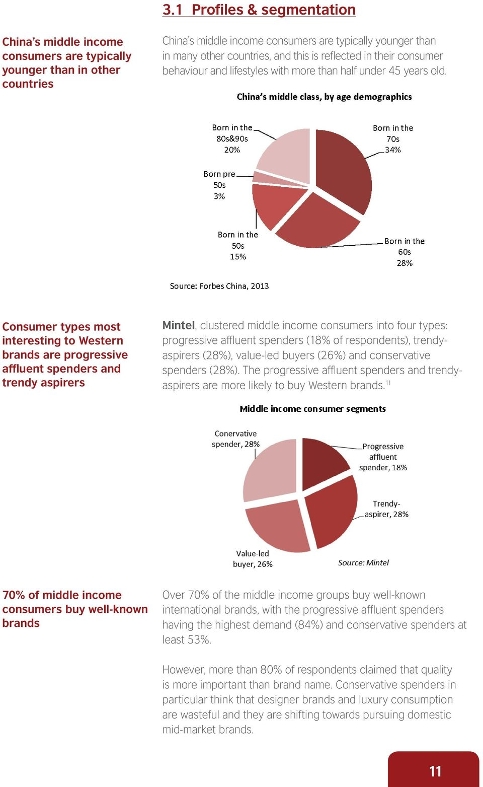 Consumer types most interesting to Western brands are progressive affluent spenders and trendy aspirers Mintel, clustered middle income consumers into four types: progressive affluent spenders (18%
