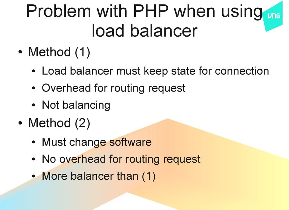 for routing request Not balancing Method (2) Must change
