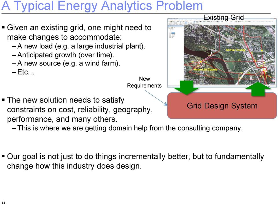 The new solution needs to satisfy constraints on cost, reliability, geography, Grid Design System performance, and many others.