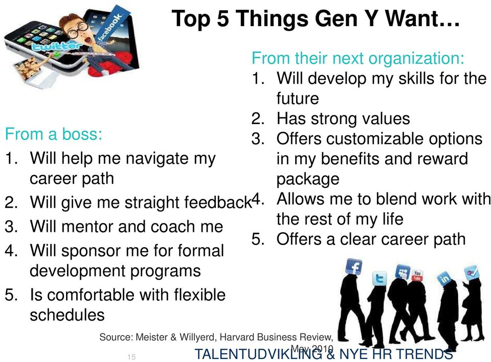 Will develop my skills for the future 2. Has strong values 3. Offers customizable options in my benefits and reward package 1.