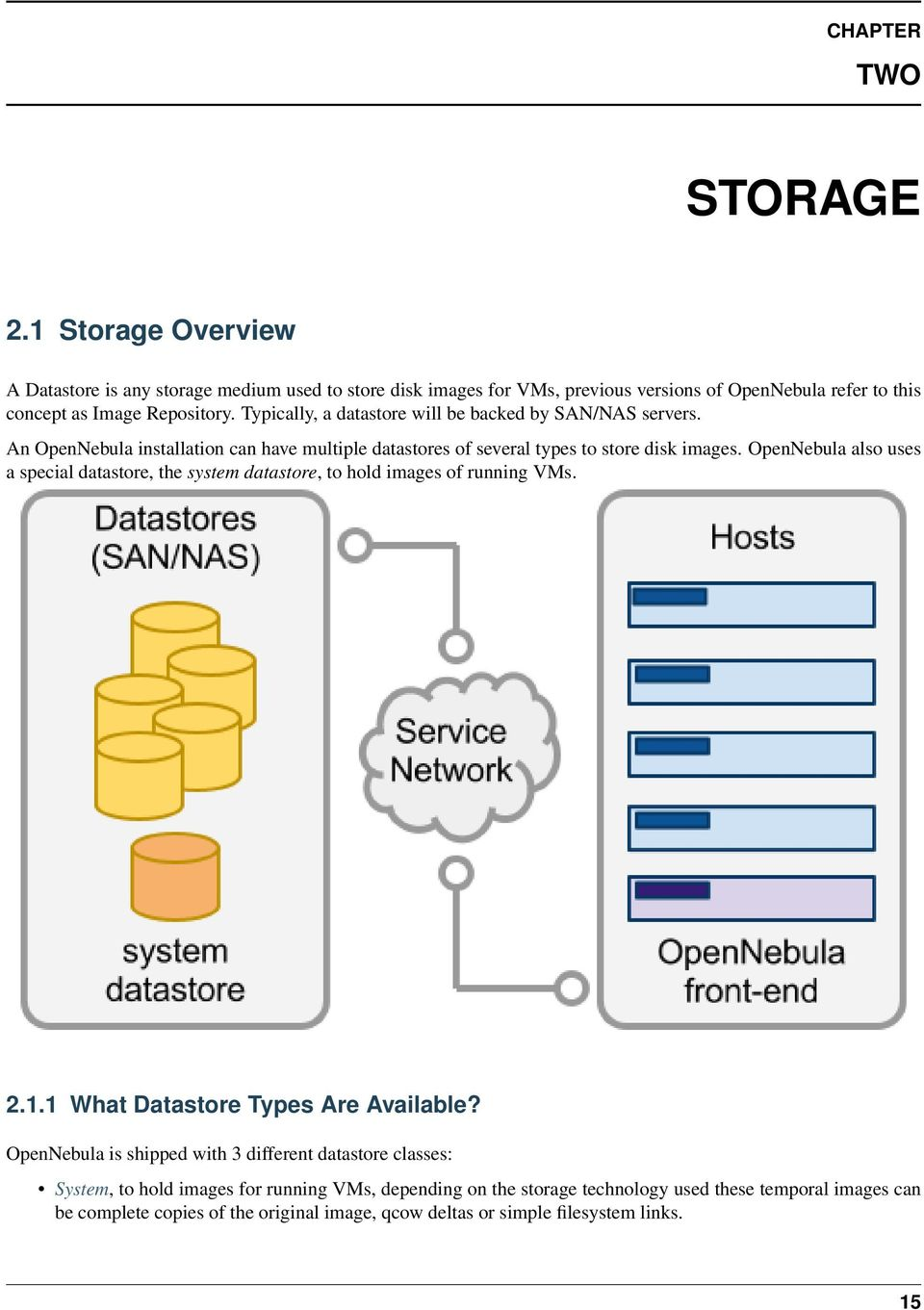 Typically, a datastore will be backed by SAN/NAS servers. An OpenNebula installation can have multiple datastores of several types to store disk images.