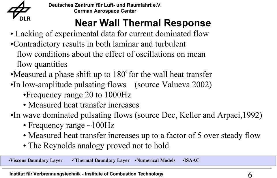 flow qanttes Measred a phase shft p to 180 º for the wall heat transfer In low-ampltde plsatng flows (sorce Valeva 00) Freqency range 0 to 1000Hz Measred heat transfer ncreases
