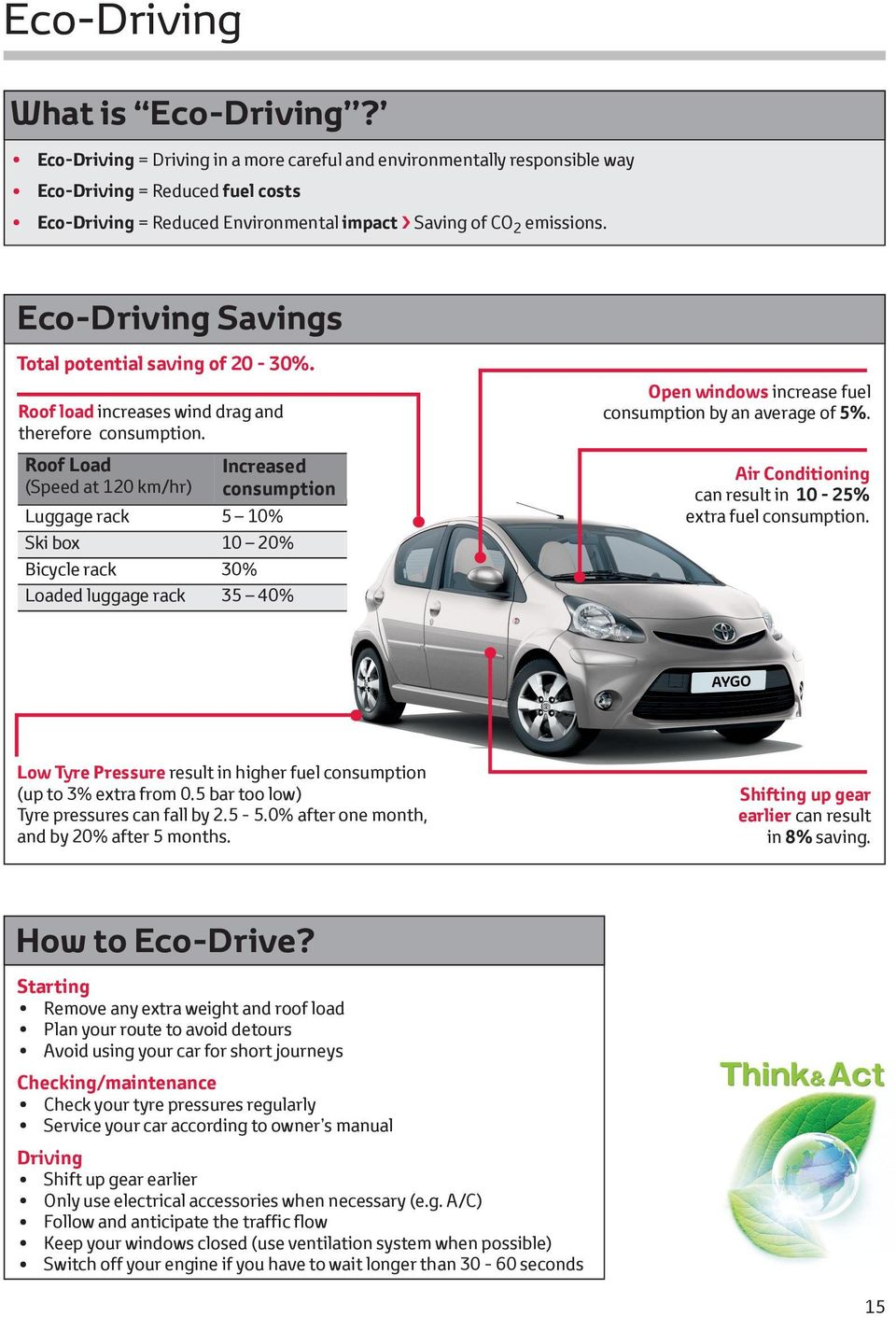 Eco-Driving Savings Total potential saving of 20-30%. Roof load increases wind drag and therefore consumption.