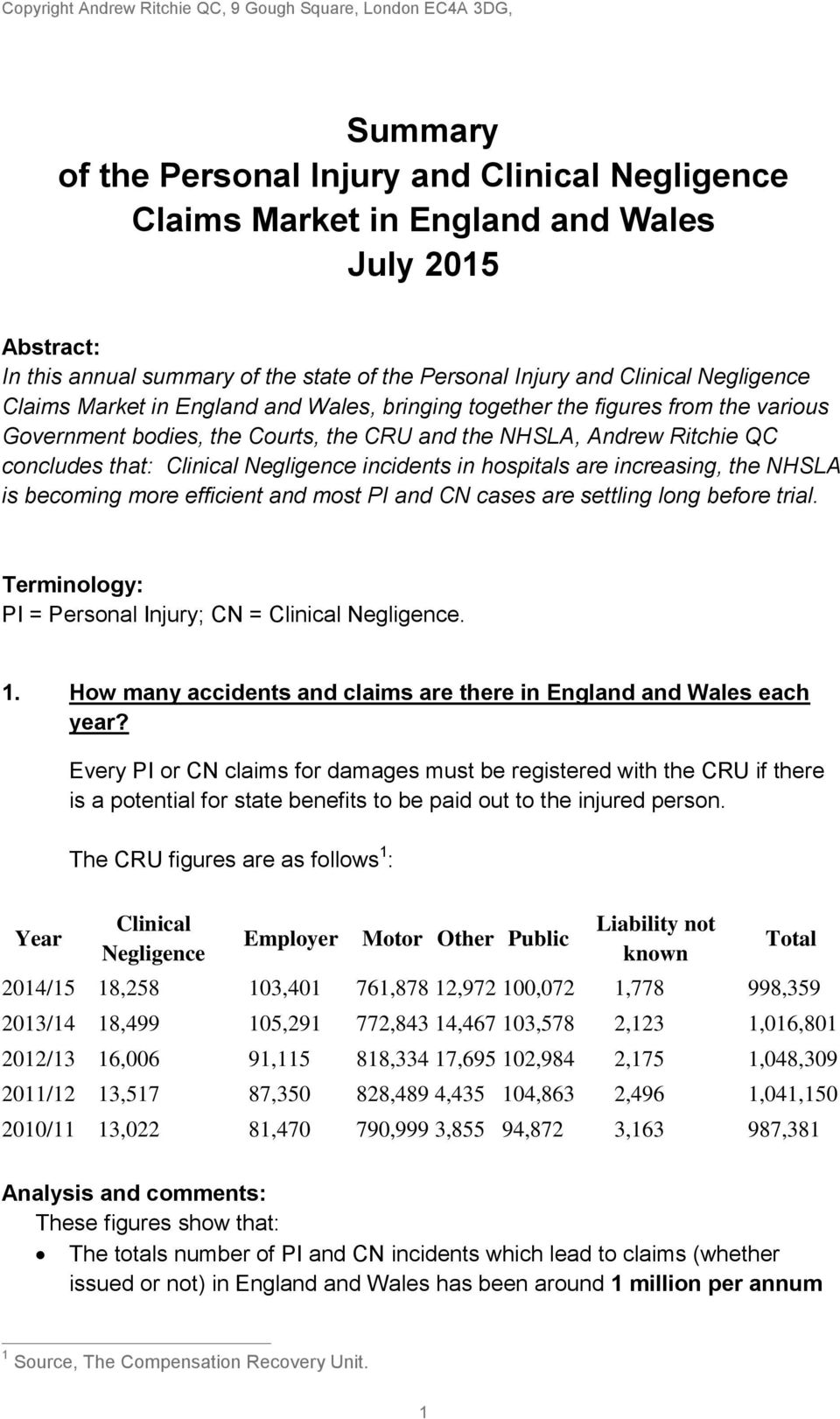 hospitals are increasing, the NHSLA is becoming more efficient and most PI and CN cases are settling long before trial. Terminology: PI = Personal Injury; CN = Clinical Negligence. 1.