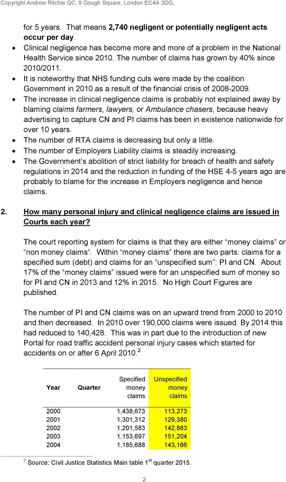 The increase in clinical negligence claims is probably not explained away by blaming claims farmers, lawyers, or Ambulance chasers, because heavy advertising to capture CN and PI claims has been in