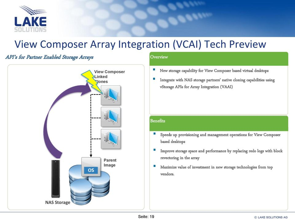 Integration (VAAI) Benefits Parent Image Speeds up provisioning and management operations for View Composer based desktops Improve storage space and