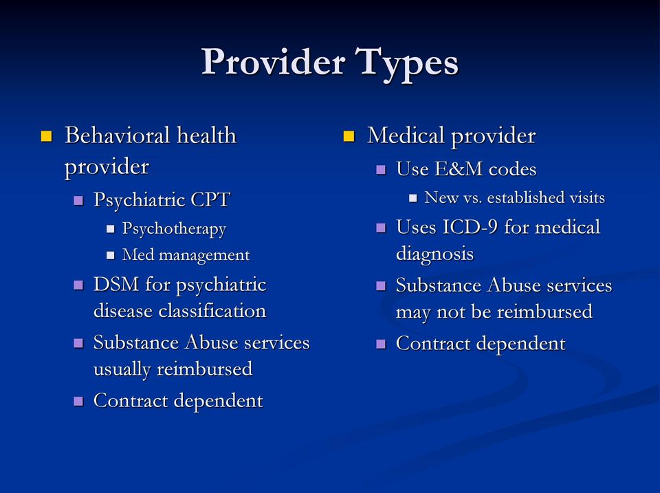 Contract dependent Medical provider Use E&M codes New vs.