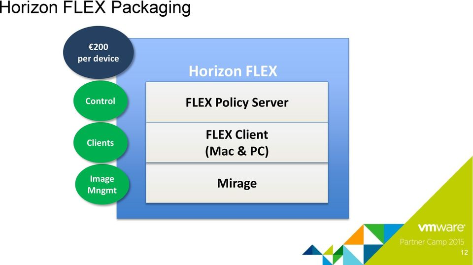 Mngmt Horizon FLEX FLEX Policy