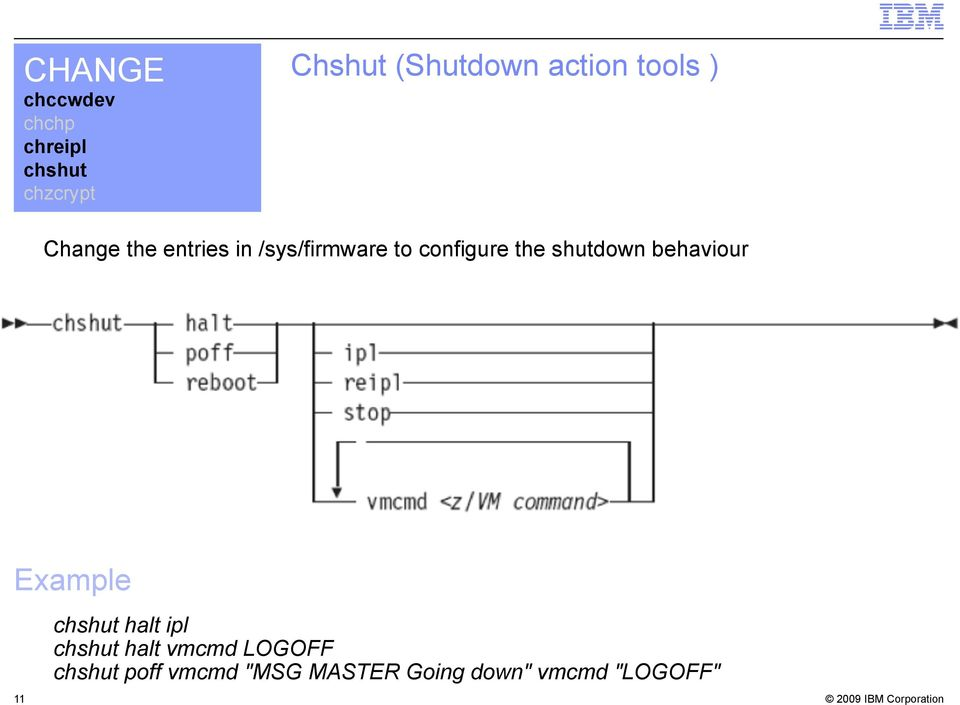 the shutdown behaviour Example 11 chshut halt ipl chshut halt
