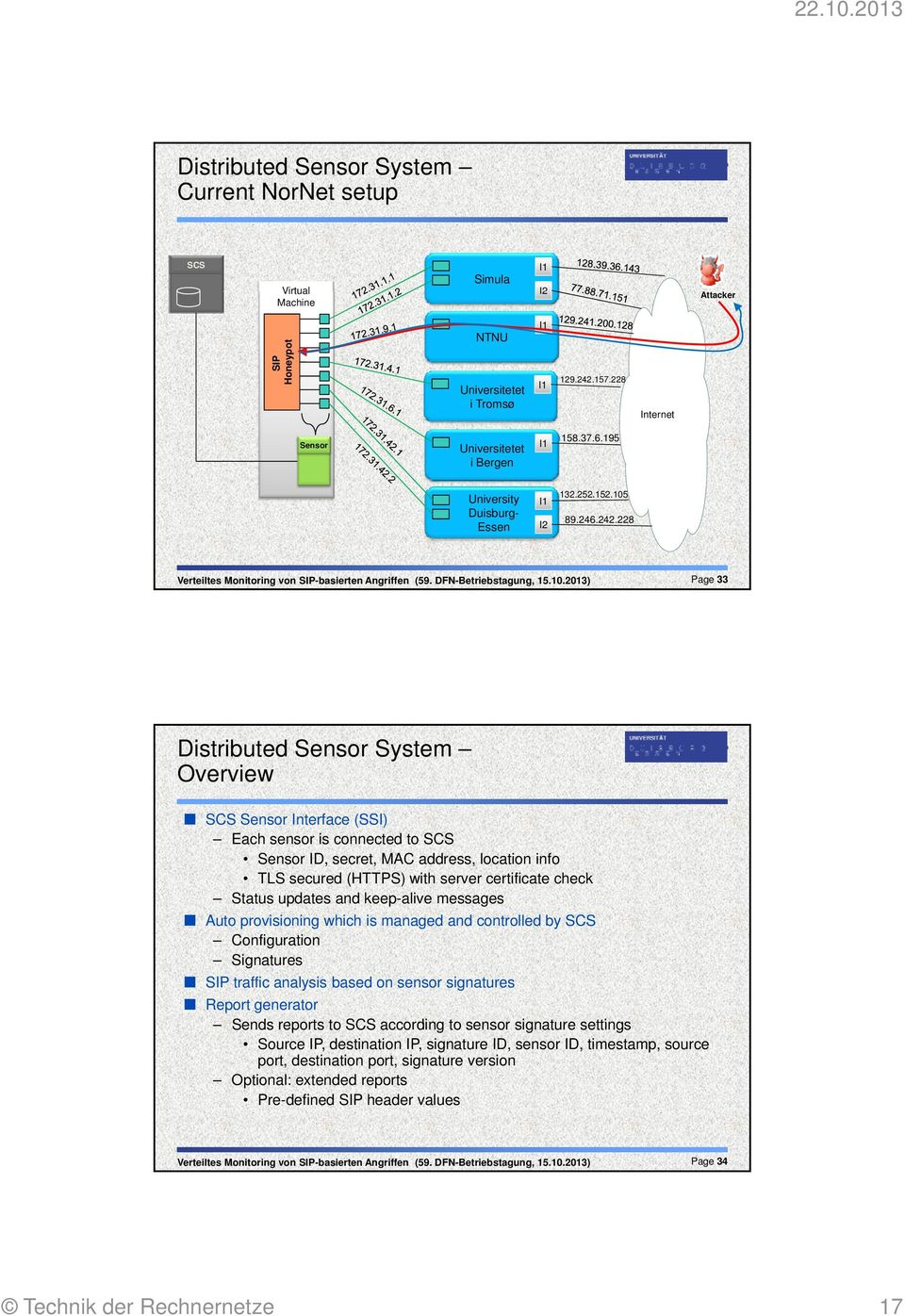 228 Page 33 Distributed System Overview SCS Interface (SSI) Each sensor is connected to SCS ID, secret, MAC address, location info TLS secured (HTTPS) with server certificate t check Status updates