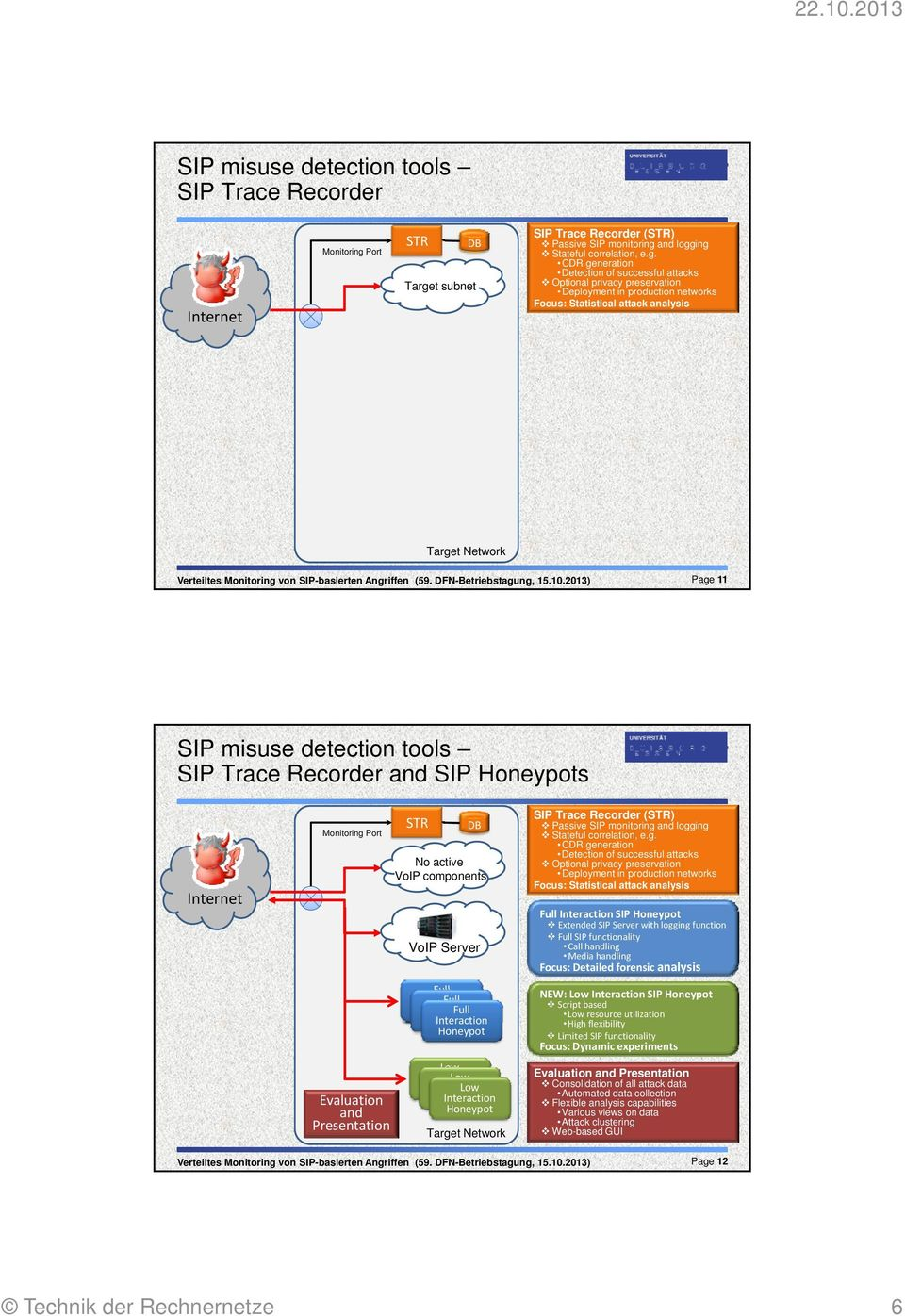 t subnet SIP Trace Recorder (STR) Passive SIP monitoring