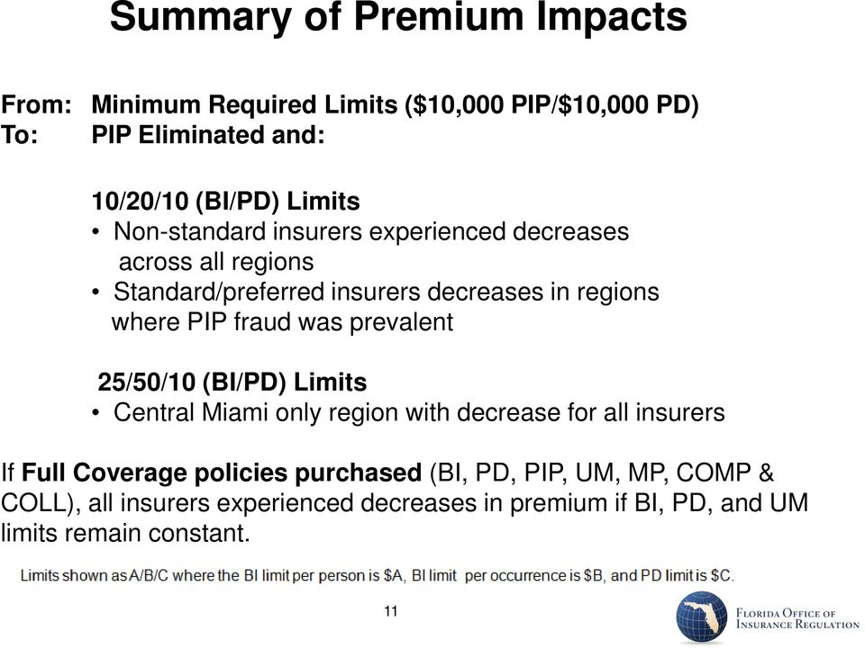 fraud was prevalent 25/50/10 (BI/PD) Limits Central Miami only region with decrease for all insurers If Full Coverage policies