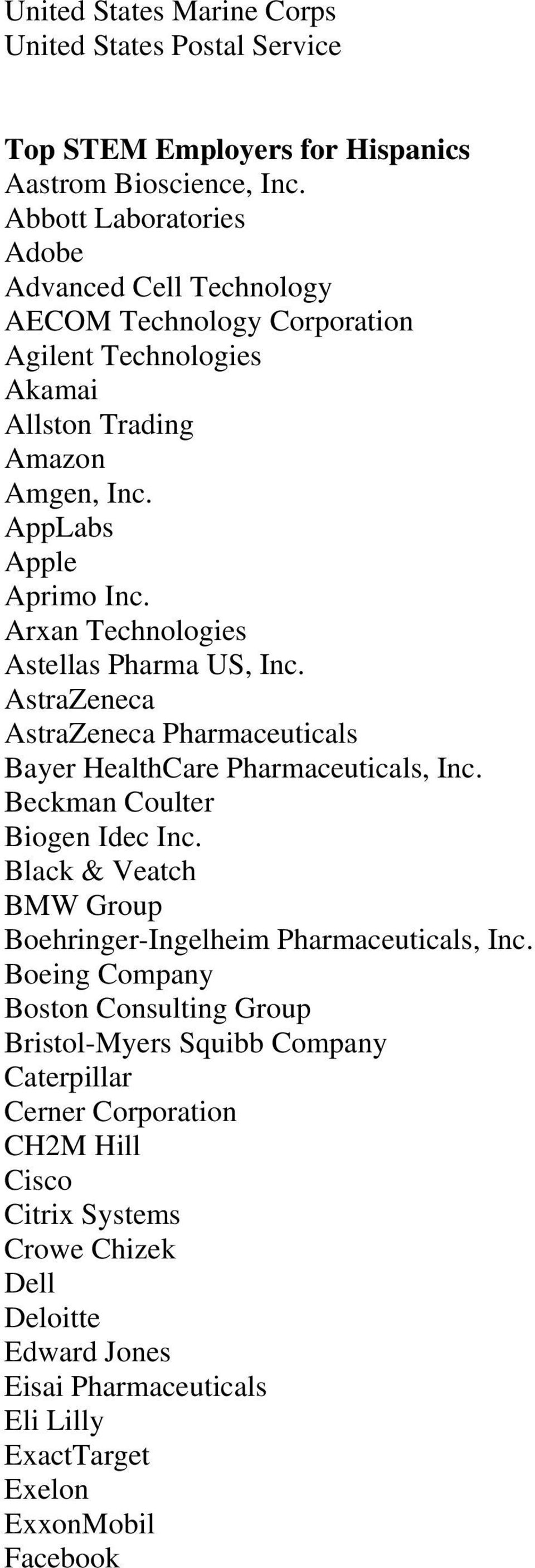 Arxan Technologies Astellas Pharma US, Inc. AstraZeneca AstraZeneca Pharmaceuticals Bayer HealthCare Pharmaceuticals, Inc. Beckman Coulter Biogen Idec Inc.