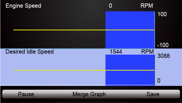Figure 4-29 Sample Two PID Graph Screen 5. Press the function key Merge Graph to display two PID plots in one coordinate for easy and intuitive diagnosis. Figure 4-30 Sample Merged PID Plots Screen 6.