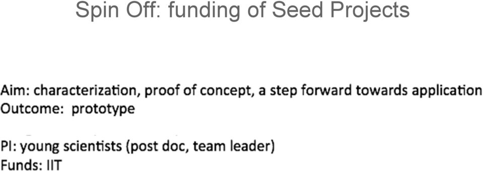 of Seed