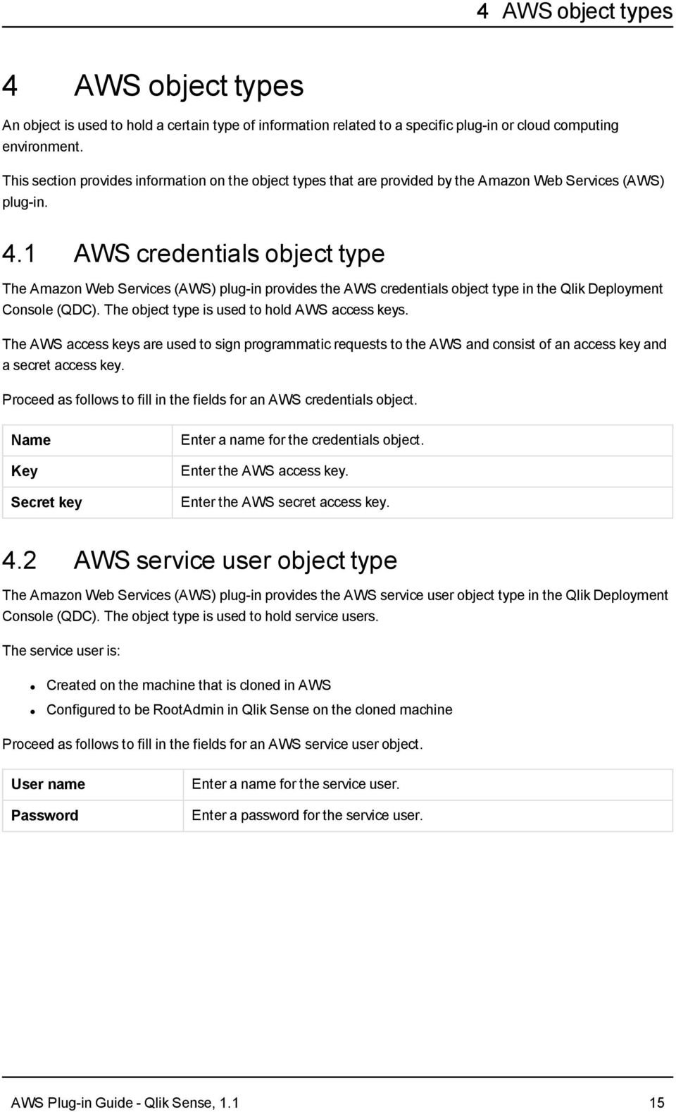 1 AWS credentials object type The Amazon Web Services (AWS) plug-in provides the AWS credentials object type in the Qlik Deployment Console (QDC). The object type is used to hold AWS access keys.