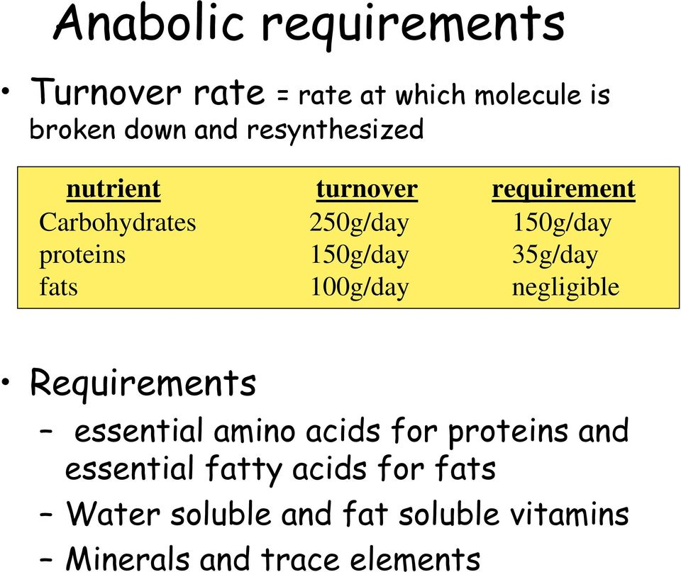150g/day 100g/day 150g/day 35g/day negligible Requirements essential amino acids for