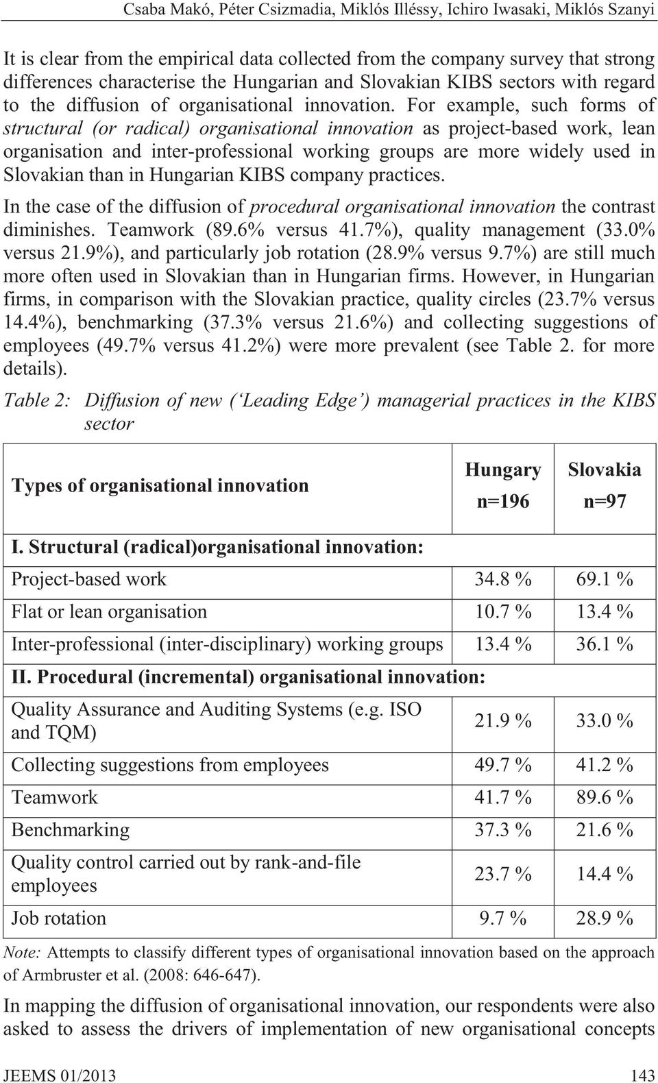 For example, such forms of structural (or radical) organisational innovation as project-based work, lean organisation and inter-professional working groups are more widely used in Slovakian than in
