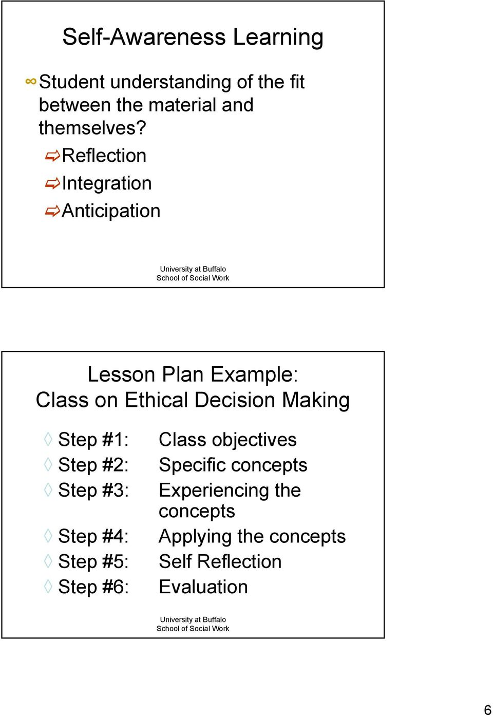 Reflection Integration g Anticipation Lesson Plan Example: Class on Ethical Decision