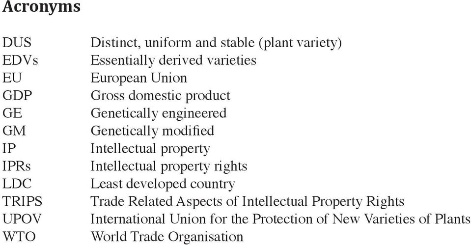 modified Intellectual property Intellectual property rights Least developed country Trade Related Aspects of