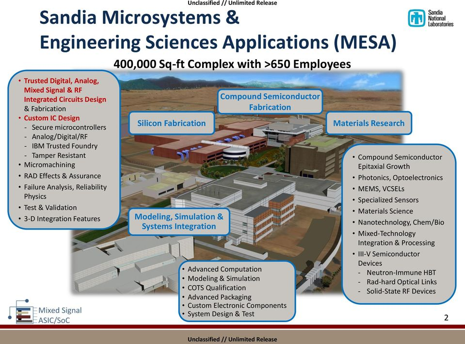 Complex with >650 Employees Silicon Fabrication Modeling, Simulation & Systems Integration Compound Semiconductor Fabrication Advanced Computation Modeling & Simulation COTS Qualification Advanced