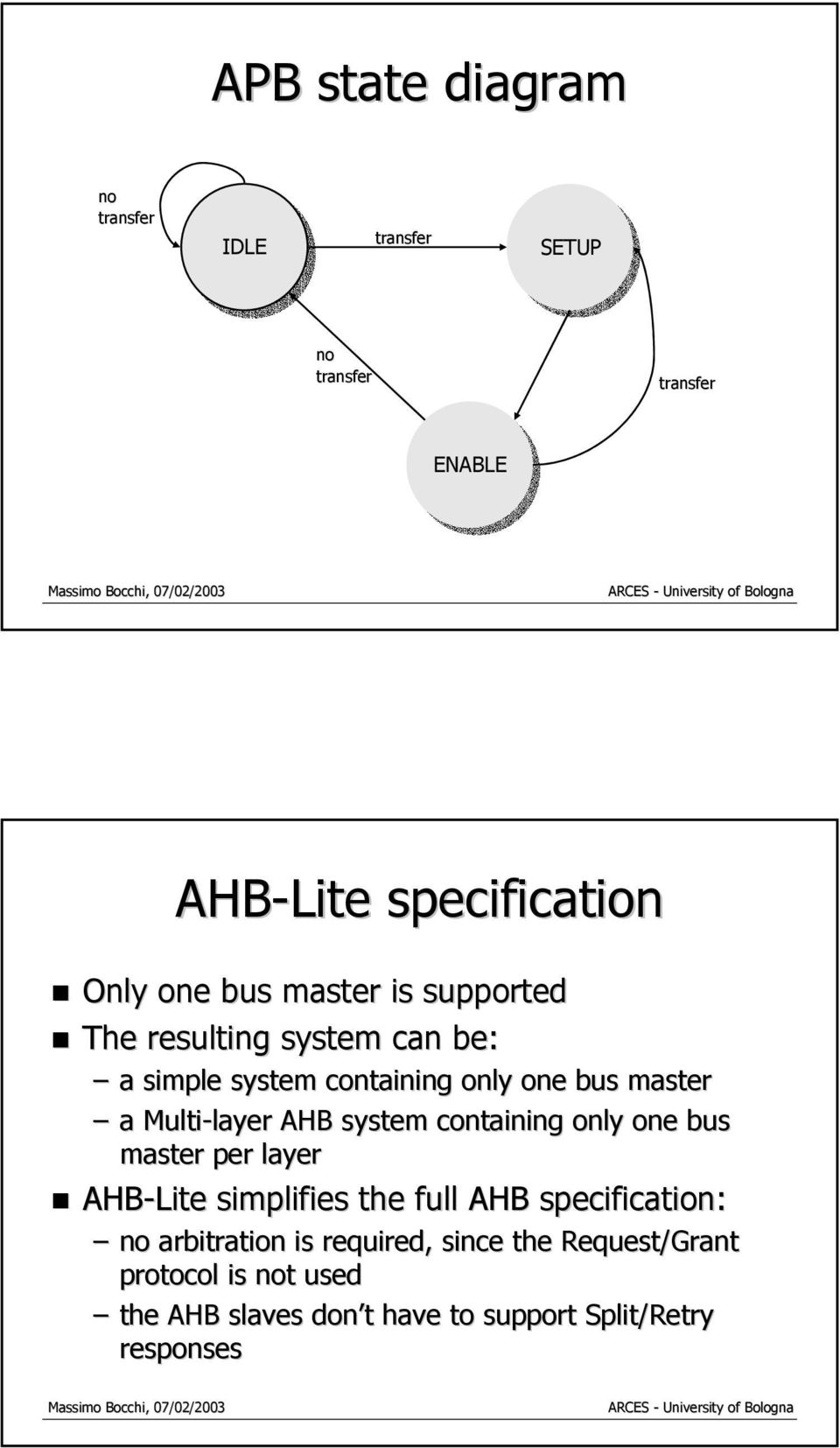 containing only one bus master per layer AHB-Lite simplifies the full AHB specification: no arbitration is