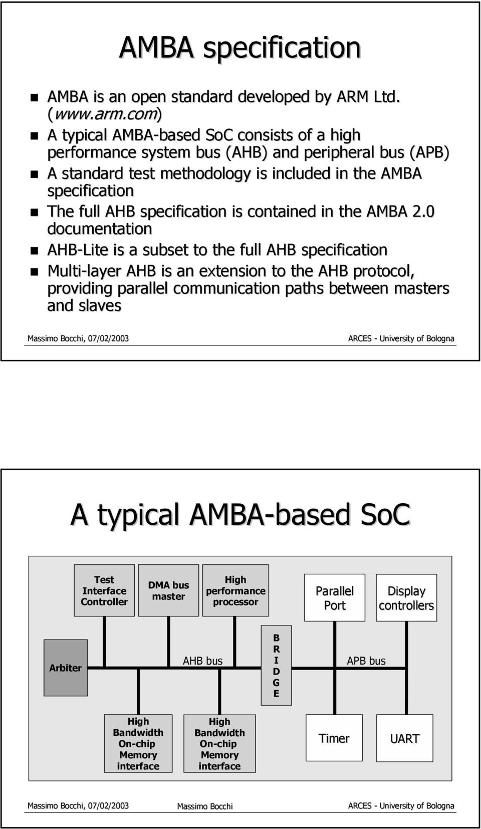 contained in the AMBA 2.