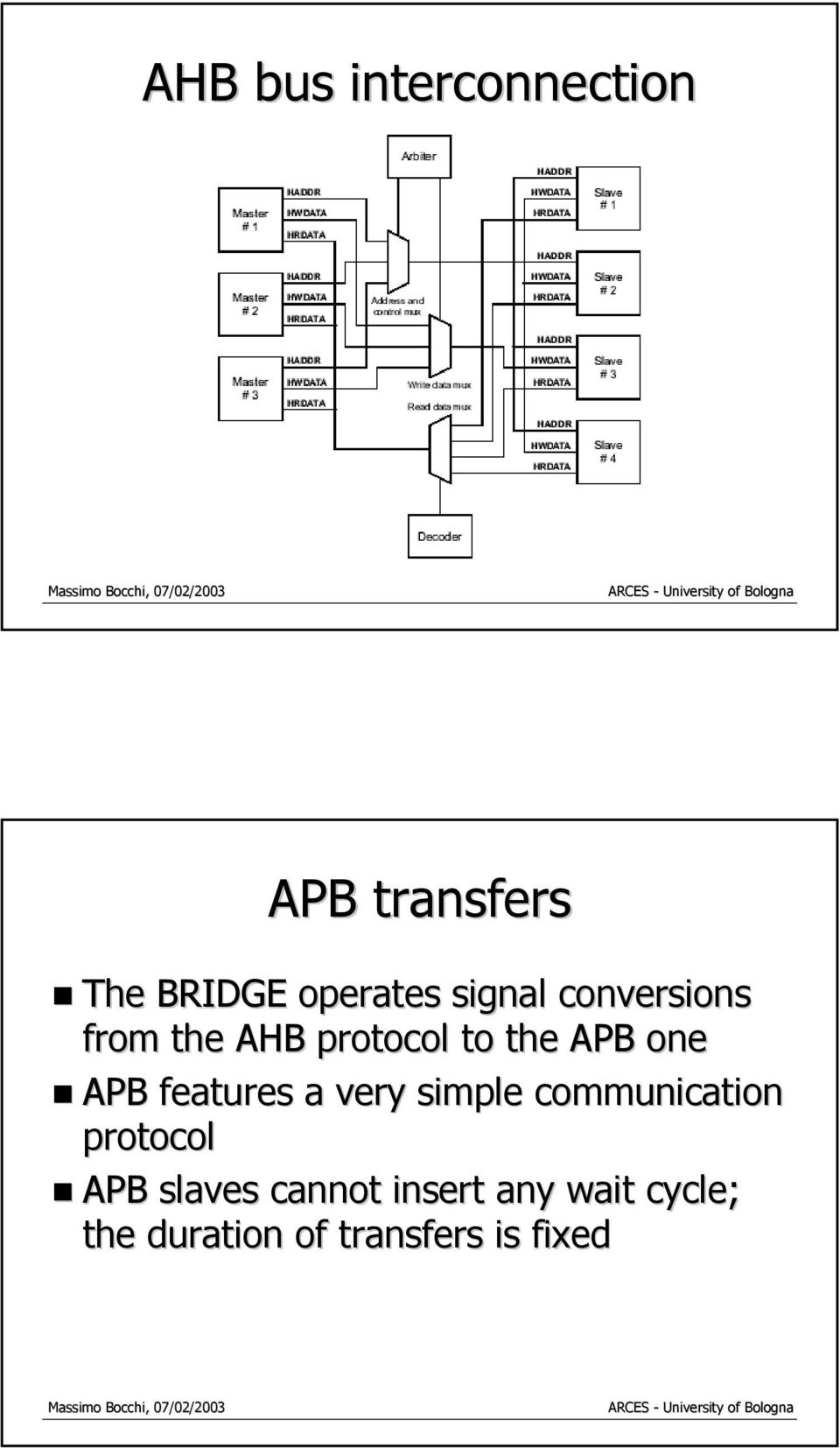APB features a very simple communication protocol APB