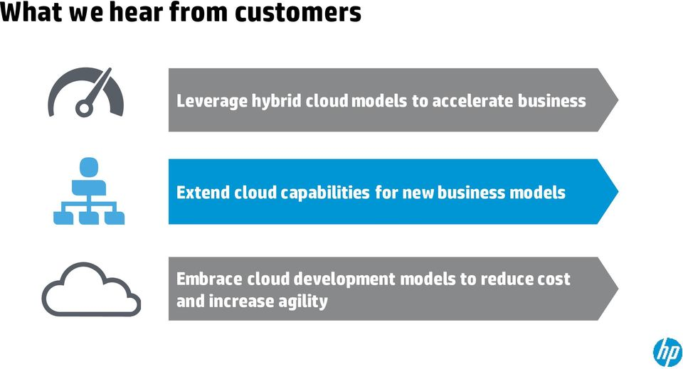 capabilities for new business models Embrace