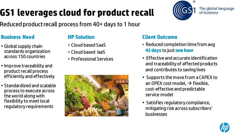 SaaS Cloud based IaaS Professional Services Client Outcome Reduced completion time from avg 42 days to just one hour Effective and accurate identification and traceability of affected products and