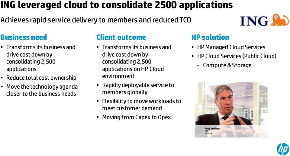 Transforms its business and drive cost down by consolidating 2,500 applications on HP Cloud environment Rapidly deployable service to members globally