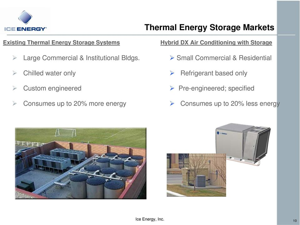 Small Commercial & Residential Chilled water only Refrigerant based only Custom