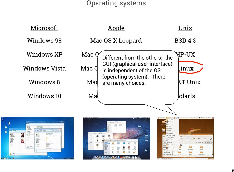 3 Mac OS X Snow Leopard HP-UX Different from the others: the GUI (graphical user interface)
