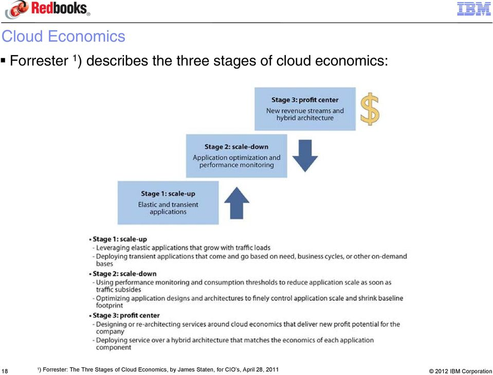 Forrester: The Thre Stages of Cloud