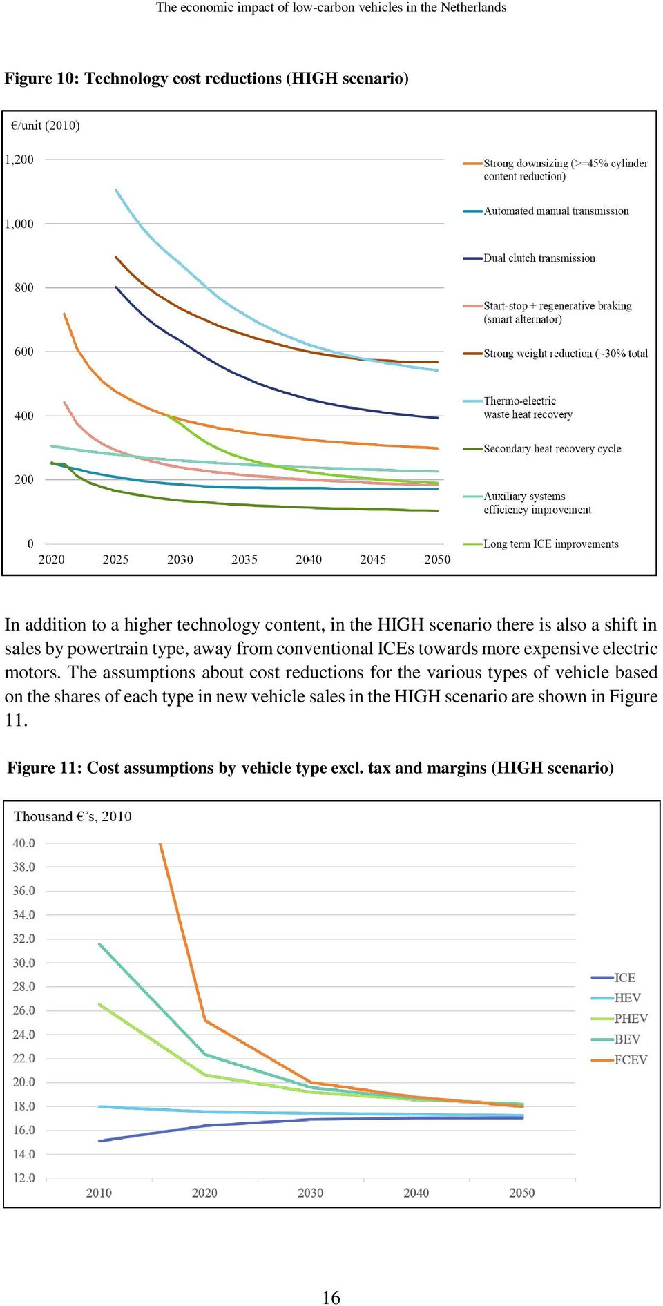 The assumptions about cost reductions for the various types of vehicle based on the shares of each type in new vehicle