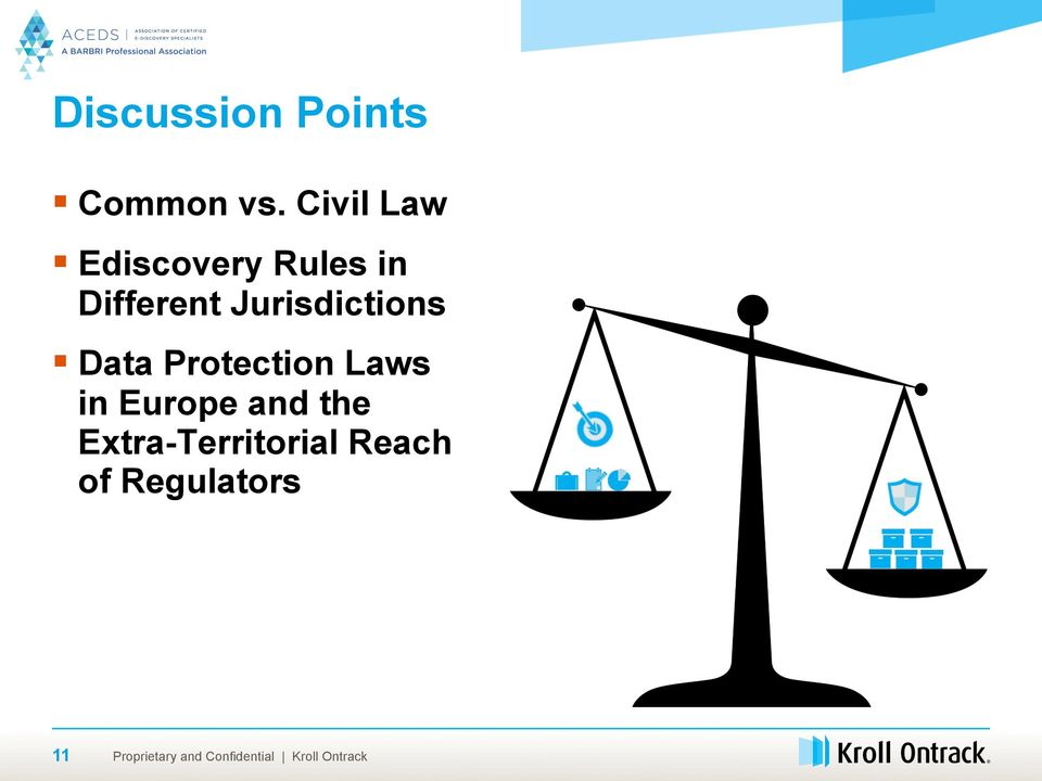 Jurisdictions Data Protection Laws in